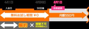 DMM見放題chライト(FANZA)